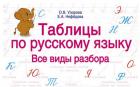 Таблицы по русскому языку. Все виды разбора